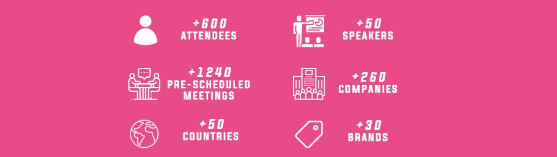 the world's esports business events, key numbers